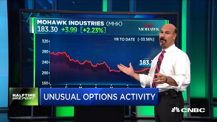 Jon Najarian Sees Unusual Option Activity in $MHK & $ARNC