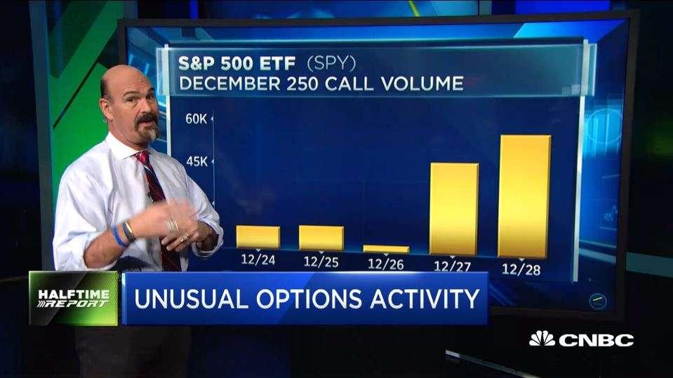 Jon Najarian Sees Unusual Option Activity in $SPY & $CAH