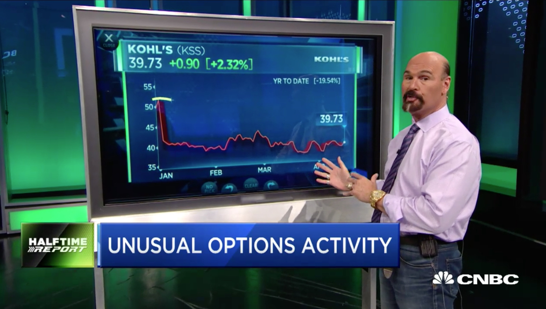 Jon Najarian Sees Unusual Activity In KSS & LULU