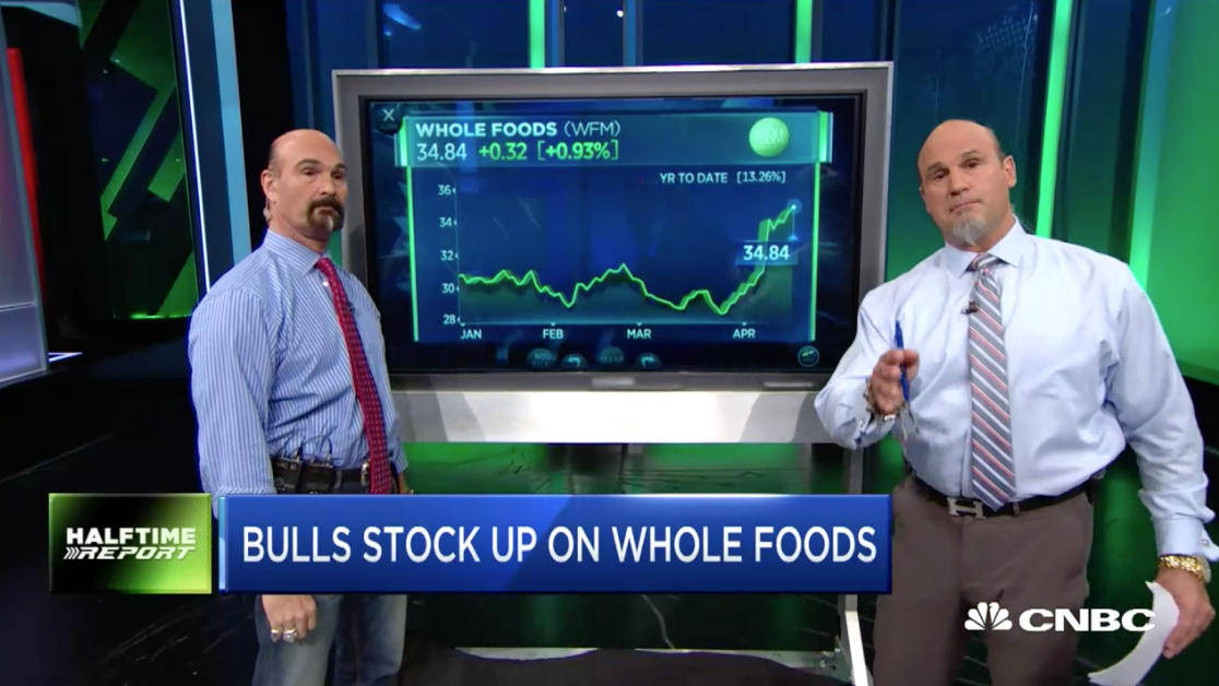 Najarian Unusual Activity In WFM & FXI