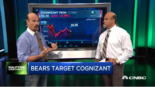 Najarian Brothers See Unusual Option Activity In $CTSH $ $AVGO