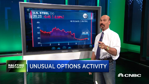 Jon Najarian Sees Unusual Option Activity In $X & AKS