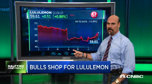 Jon Najarian Sees Unusual Option Activity In $LULU