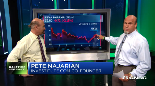 Najarian Brothers See Unusual Option Activity In $ETE & $TEVA