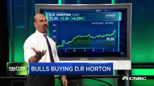 Jon Najarian Sees Unusual Option Activity In $DHI