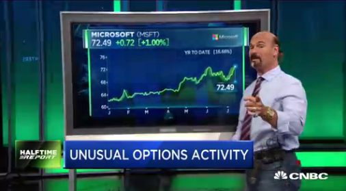 Microsoft Calls Run Before Earnings