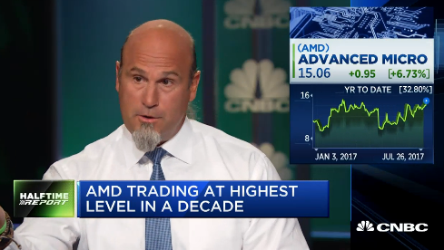 Pete Najarian Talks $AMD