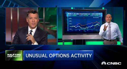 Pete Najarian Sees Unusual Option Activity In Airline Stocks $LUV $DAL $AAL $JBLU