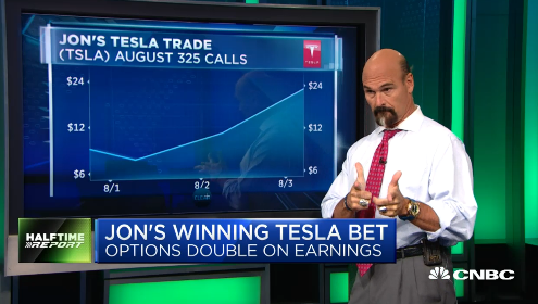 Jon Najarian Talks $TSLA