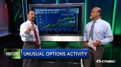 Najarian Brothers See Unusual Option Activity In $WYN & $YNDX
