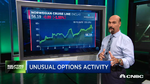 Jon Najarian Sees Unusual Option Activity In $NCLH, $WYN & $MAR