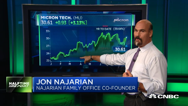 Jon Najarian Sees Unusual Option Activity In $MU