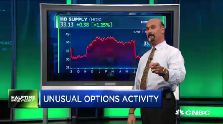 Jon Najarian Sees Unusual Option Activity In $HDS