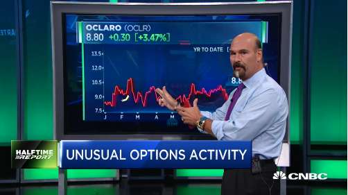 Jon Najarian Sees Unusual Option Activity In $OCLR