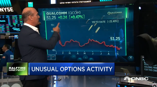 Jon Najarian Sees Unusual Option Activity In $QCOM