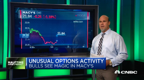 Pete Najarian Sees Unusual Activity In $M