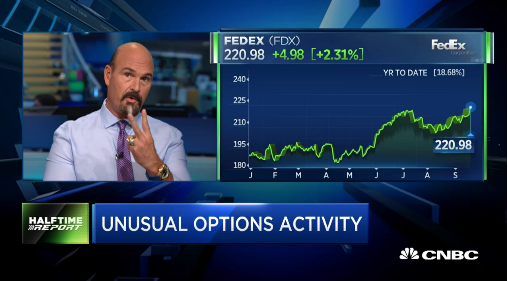 Jon Najarian Sees Unusual Option Activity In $FDX & $CENX