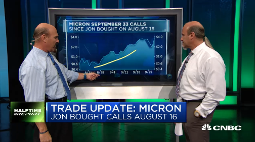 Najarian Brothers See Unusual Option Activity In $DB, $CLF & MU
