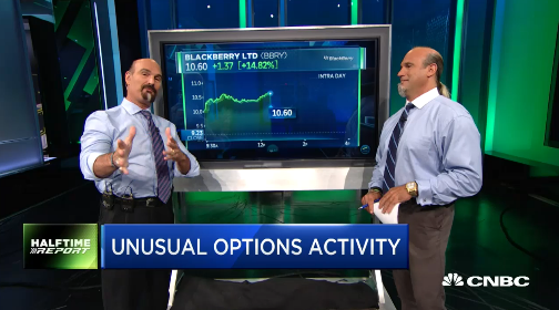 Najarian Brothers See Unusual Option Activity In $BBRY & $BMY