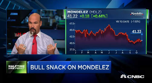 Jon Najarian Sees Unusual Option Activity In $MDLZ & $DDD