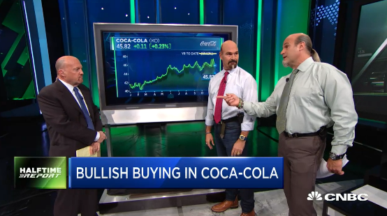 Najarian Brothers See Unusual Option Activity In $KO, $BABA & $SLB With @jimcramer