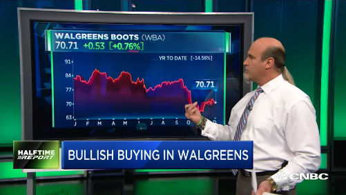 Pete Najarian Sees Unusual Option Activity In $WBA & $T