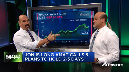 Najarian Brothers See Unusual Option Activity In $AMAT & $WEN