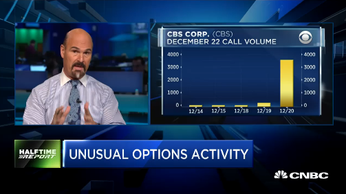 Jon Najarian Sees Unusual Option Activity In $CBS, $FCX & $THC