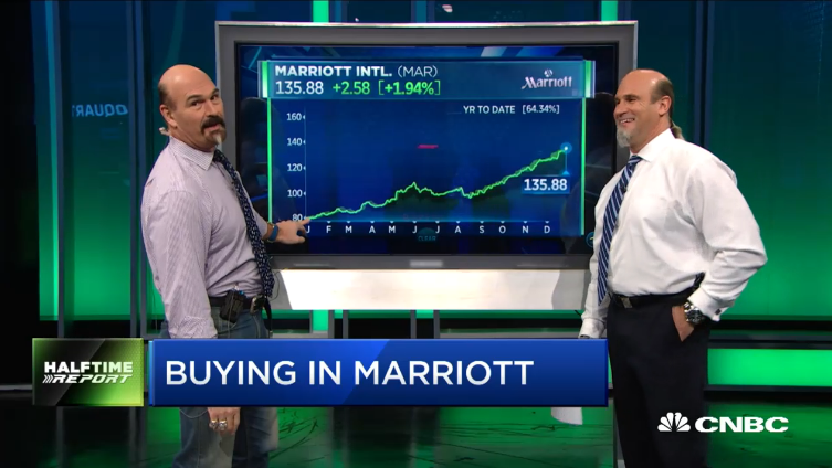Najarian Brothers See Unusual Option Activity In $MAR & $STZ