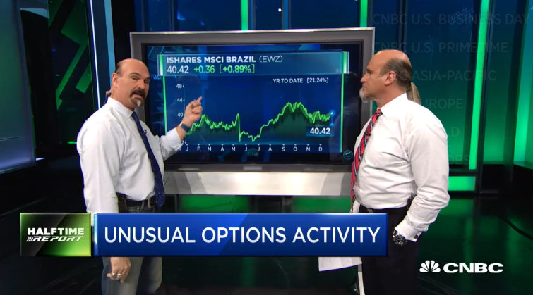 Najarian Brothers See Unusual Option Activity In $EWZ & $FCX