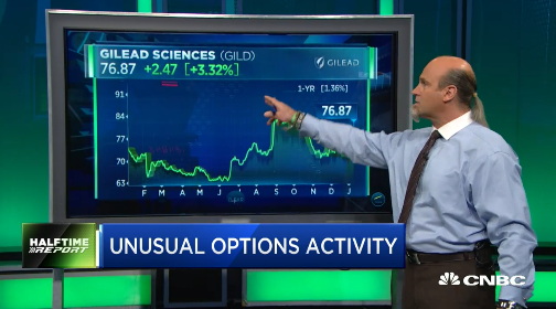 Pete Najarian Sees Unusual Option Activity In $GILD & $KKR