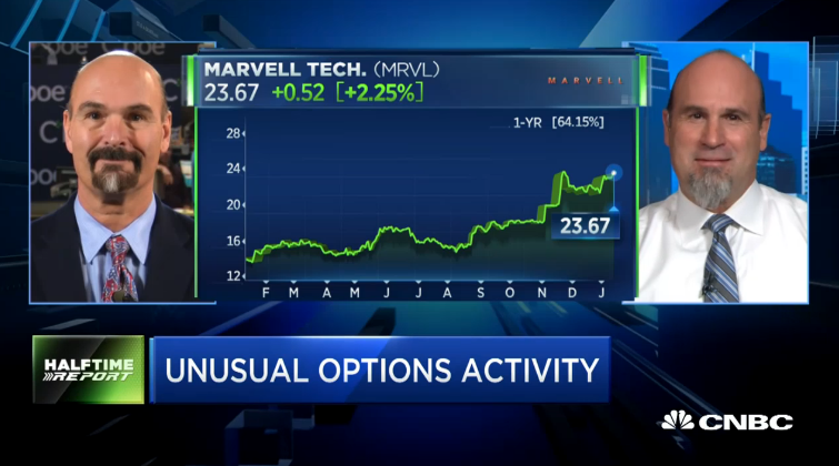 Najarian Brothers See Unusual Option Activity In $MRVL, $THC & $OXY