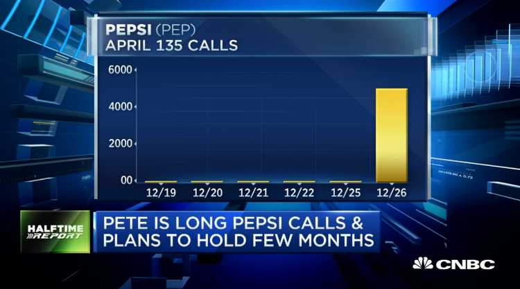 Pete Najarian Sees Unusual Option Activity In $PEP & $FCX