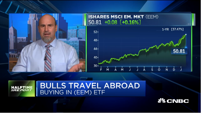 Pete Najarian Spots Option Activity Abroad In $EEM And $FXI