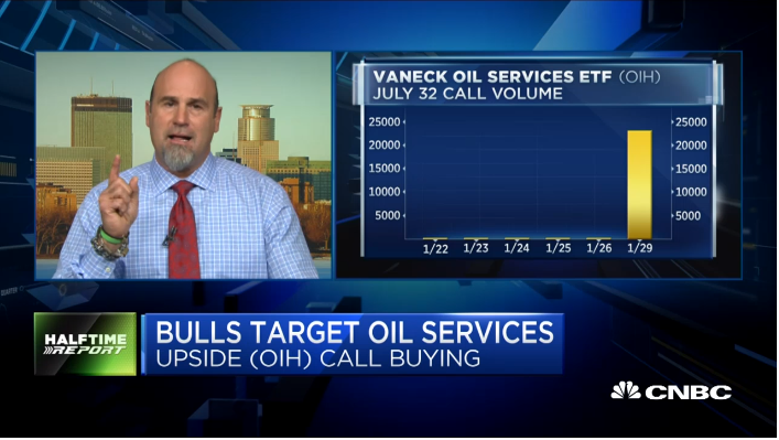 Pete Najarian Sees Unusual Option Activity In $OIH