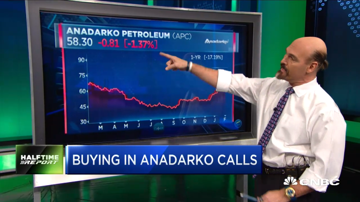 Jon Najarian Sees Unusual Option Activity In $APC & $HBI