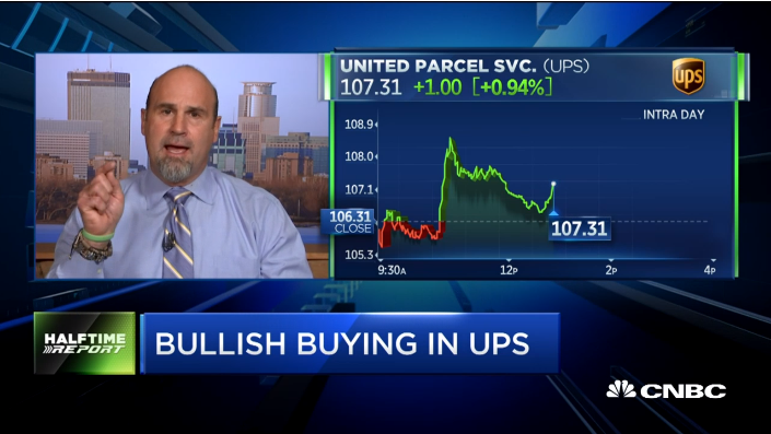 Najarian Brothers See Unusual Option Activity In $M & $UPS