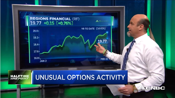 Pete Najarian Sees Unusual Option Activity In $RF & $XOM