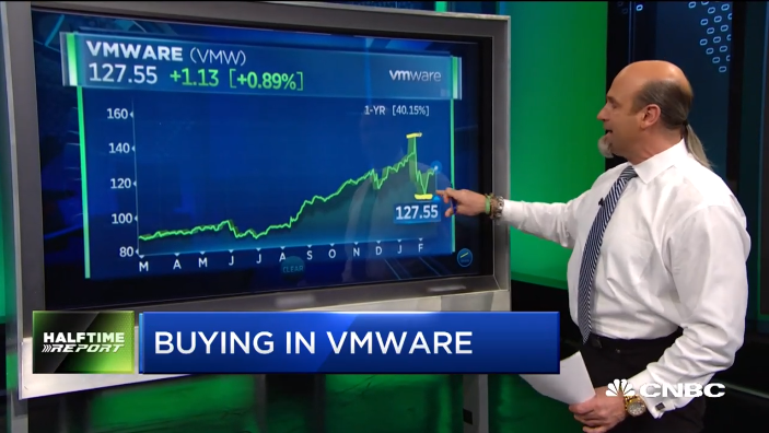 Pete Najarian Sees Unusual Option Activity In $VMW & $XOM