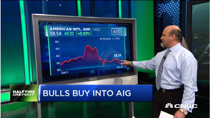 Pete Najarian Sees Unusual Option Activity In $INTC & $AIG