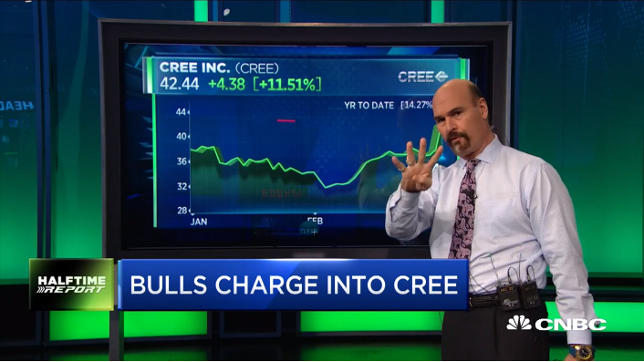 Jon Najarian Sees Unusual Option Activity In $CREE & $ON