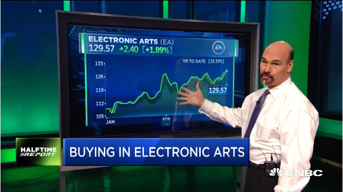 Jon Najarian Sees Unusual Option Activity In $EA & $BHGE