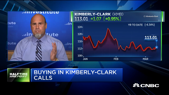Pete Najarian Sees Unusual Option Activity In $KMB