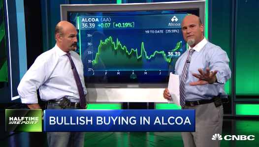 Alcoa Bulls Quadruple Their Money