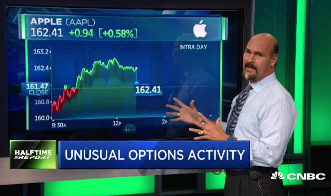 How $AAPL Calls Increased Fivefold