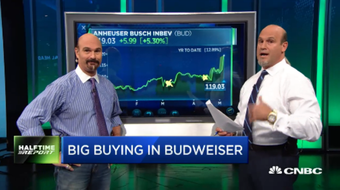 Patience Pays In Anheuser-Busch