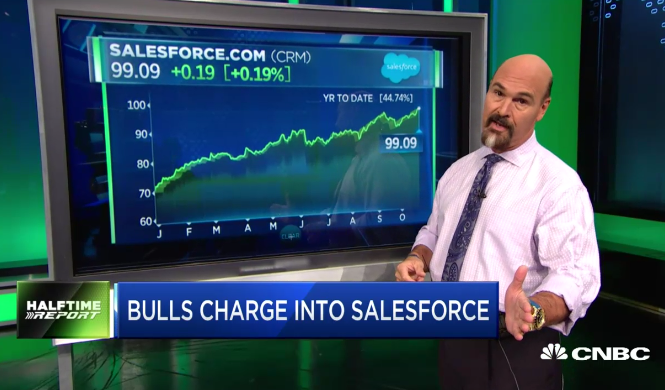 $CRM Calls Rocket Into The Clouds