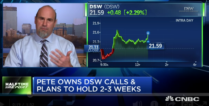 $DSW Call Prices Double In A Day