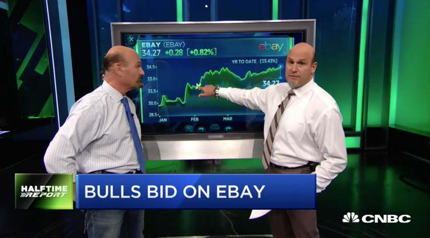 $EBAY Call Prices Double Overnight