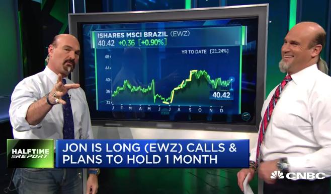 Traders Post Quick Gains In $EWZ
